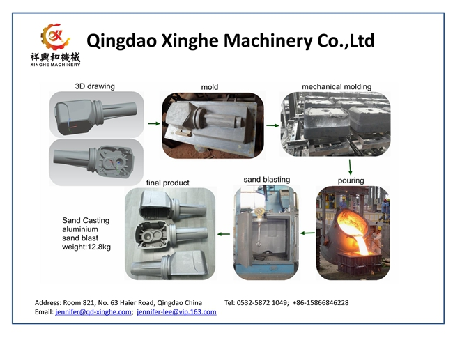 OEM China Green Sand Casting Cast Iron Pipe