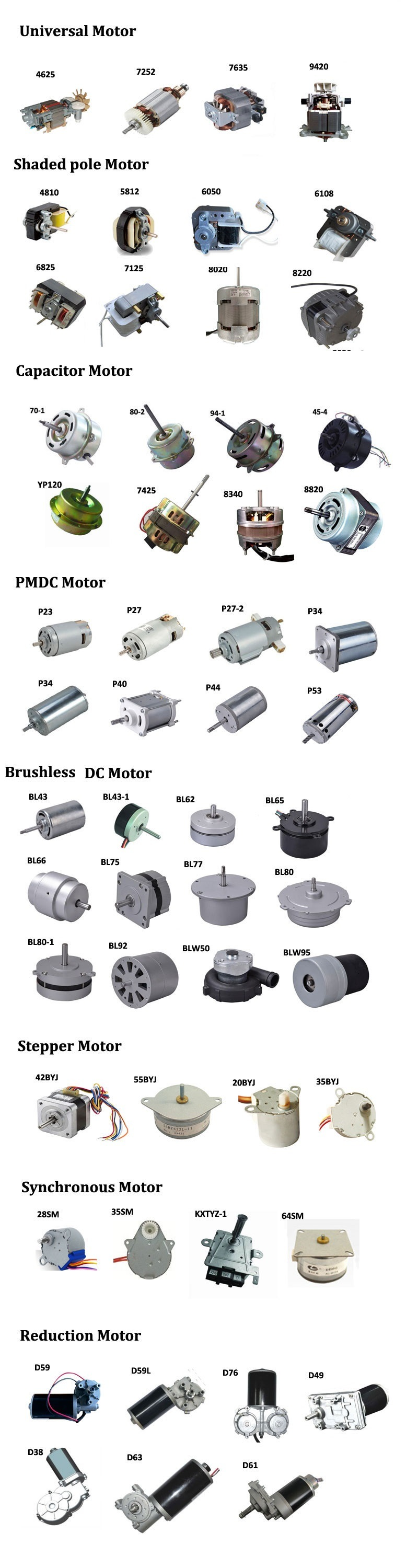 Permanent Magnet Synchronous Grill Motor for Stage Light