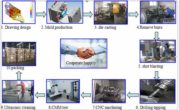 Metal Casting Technology Aluminum Housing for Truck Starter