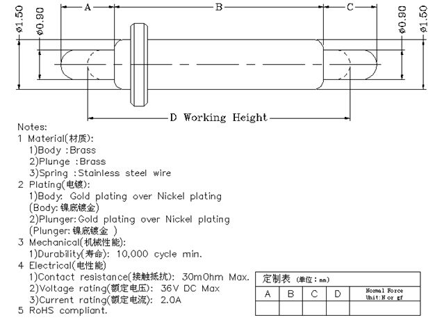 Spring Loaded Pogo Pin for Battery, Double Head