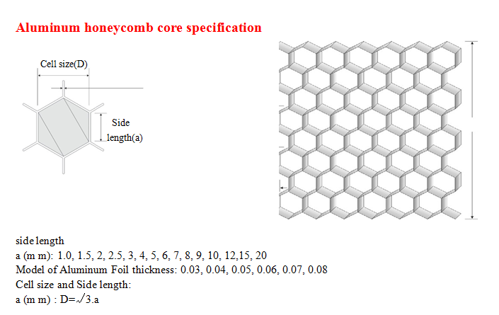 500*500mm Aluminum Honeycomb Core Board Used for Partitions
