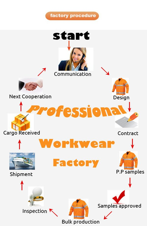 Mens Construction Woker Workwear Durable Work Trousers
