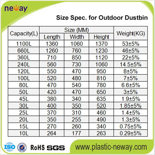 Outdoor Usage and Eco-Friendly Feature Plastic Waste Bin 1100L