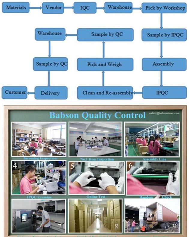 Stable-Quality Compatible Black Toner 85e for Panasonic Kx-Flb 801/802/803/811/812/813/851/852/853/858