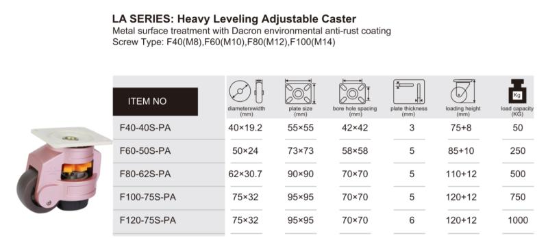 Leveling Adjustable Caster
