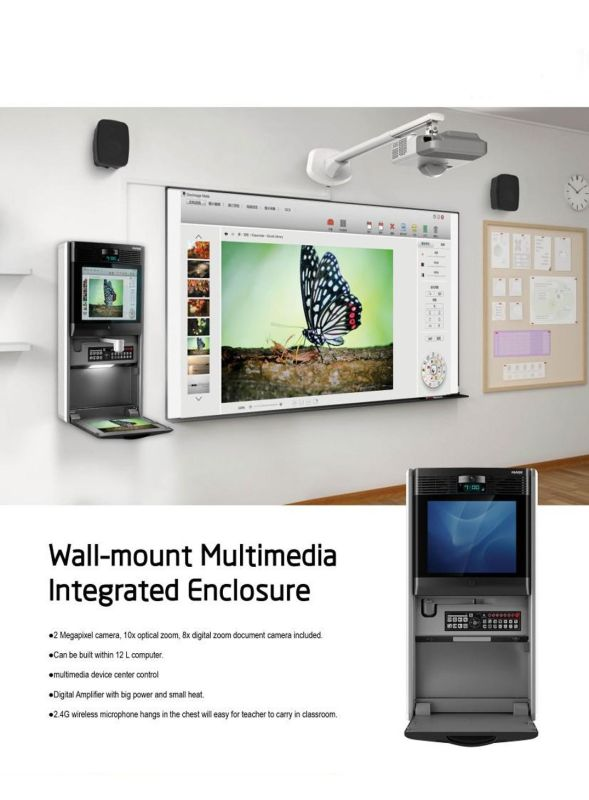 All in One PC for Interactive Whiteboard