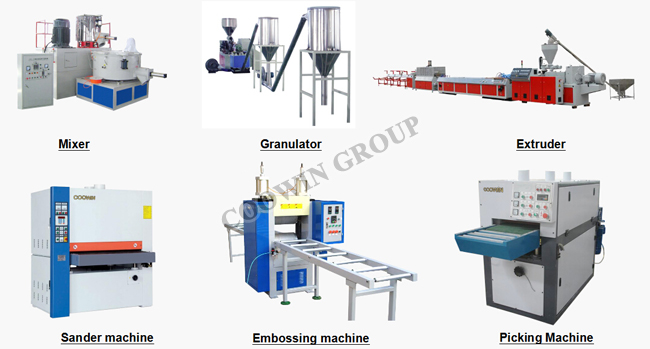 WPC Decking Profile Extrusion Line