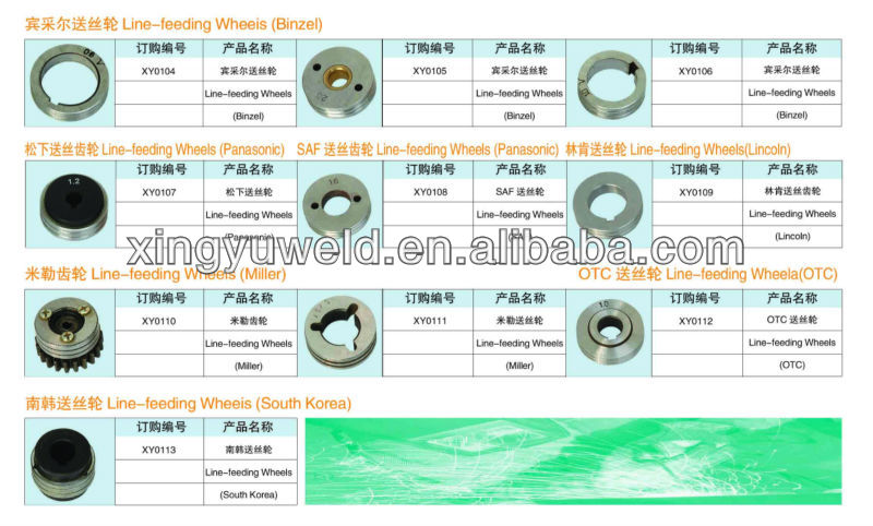 mig welding wire feed roller China Manufacturer