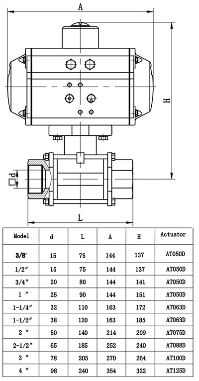 Pneumatic Ball Valve with Limit Switch Box Solenoid Valve and Air Filter Regulator