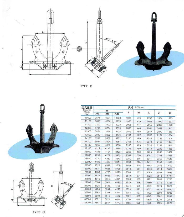 2ton Type a Type B Type C Hall Anchor
