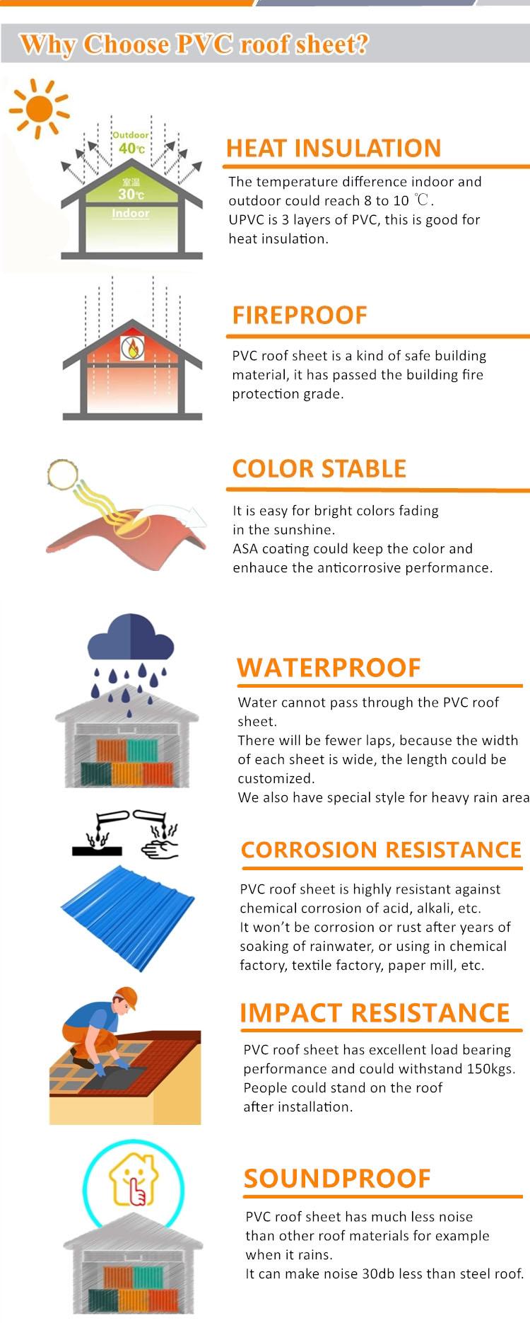 advantage of PVC roof tile