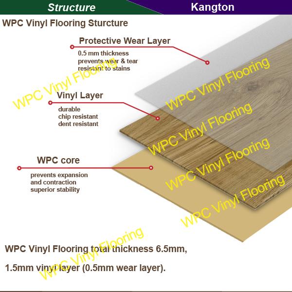 High Quality 5mm Valinge Click System WPC Vinyl Flooring (flooring)