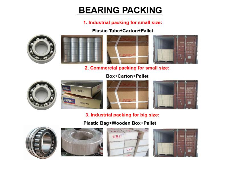 URC Widely used Spherical Roller Bearings