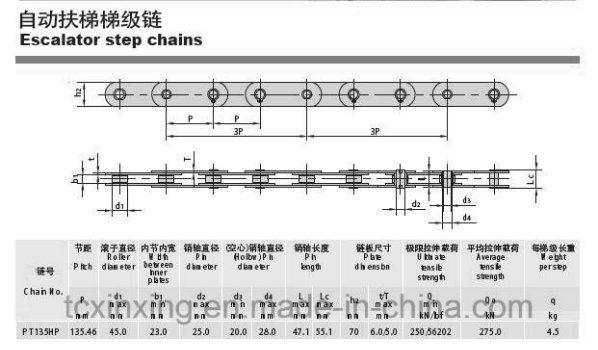 Factory Price Escalator Handrail Chain
