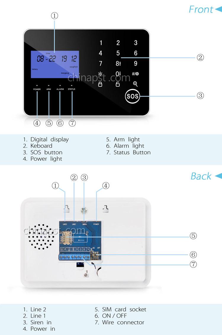 PSTN/GSM Intelligent Home GSM Alarm Security (PST-PG994CQT)
