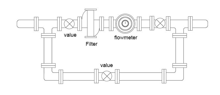 Fuel Flow Meter Measurement