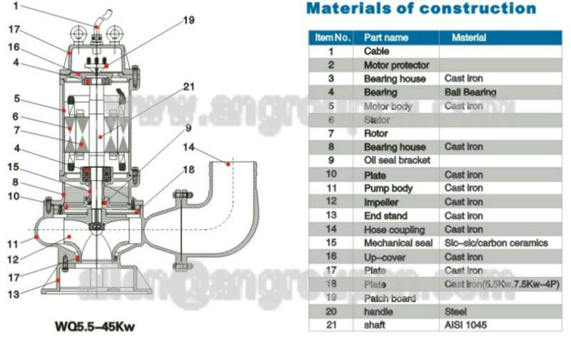 Vertical Submersible Heavy Duty Irrigation River Sea Water Pumps