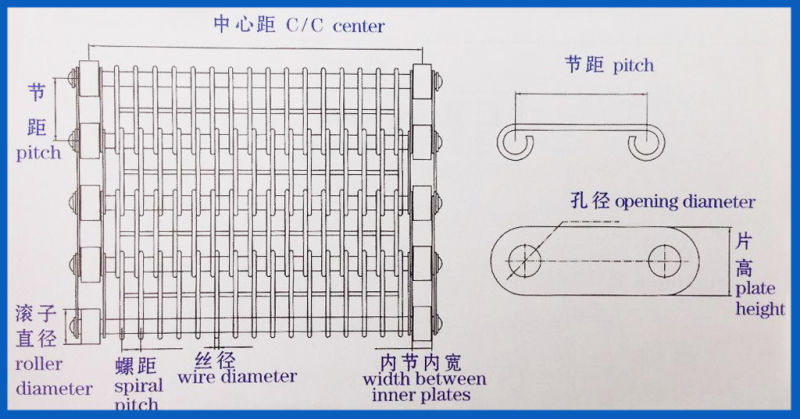 Manufacturer Eye Flex Conveyor Belts, Eye Link Wire Mesh Belt