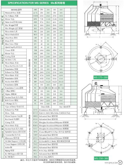 High Quality Circle Cooling Tower / Industrial Cooling Machinery