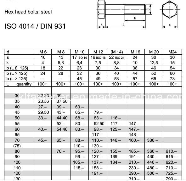 Hexagon Head Bolt, Half Thread DIN931