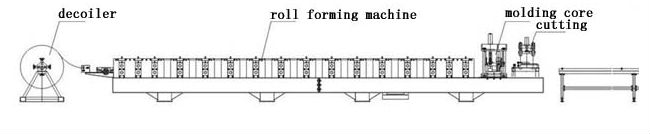 Corrugated Roll Forming Roof Sheet Roofing Roll Forming Machine