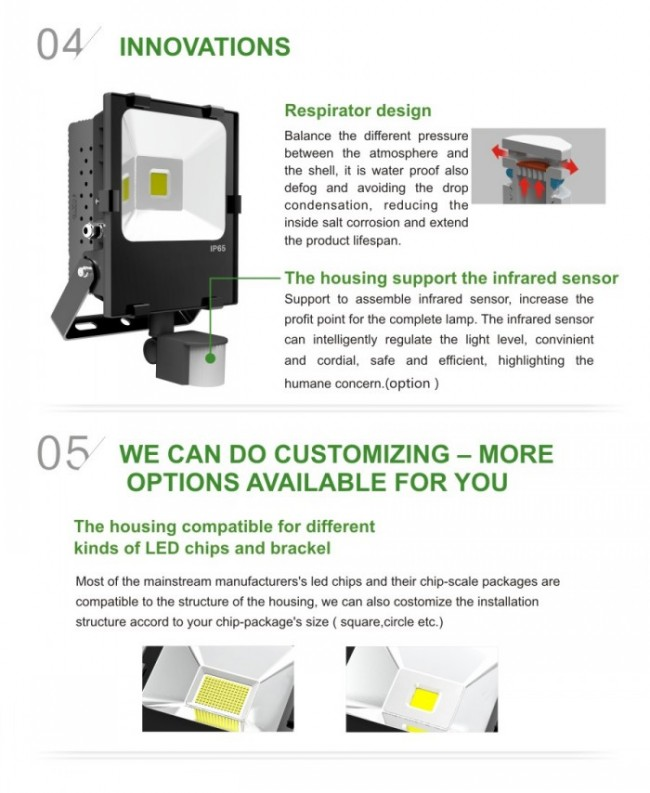 Outdoor Ce RoHS Approved LED Flood Lighting 50W LED Floodlight 50W