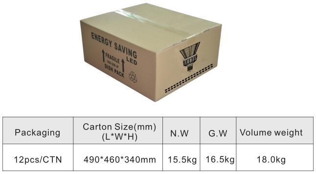 80W E39 LED Security Light Retrofit Kits
