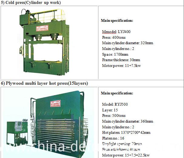 4 8 feet plywood board press machine china manufacturer. Black Bedroom Furniture Sets. Home Design Ideas