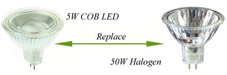 Hot Selling LED Light High Wattage 5W COB Bulb LED MR16