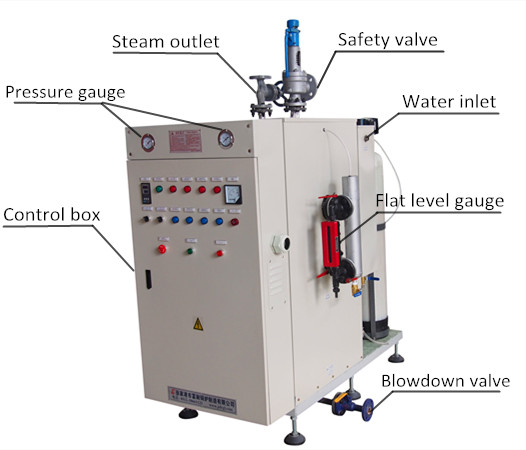 High Efficiency Electric Steam Boiler for Processing Extracts