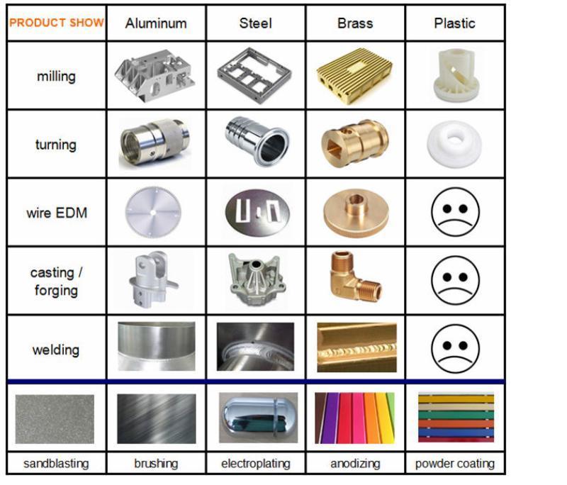 CNC Machining Aluminum Cap Non Standard Screw Turning Spare Part