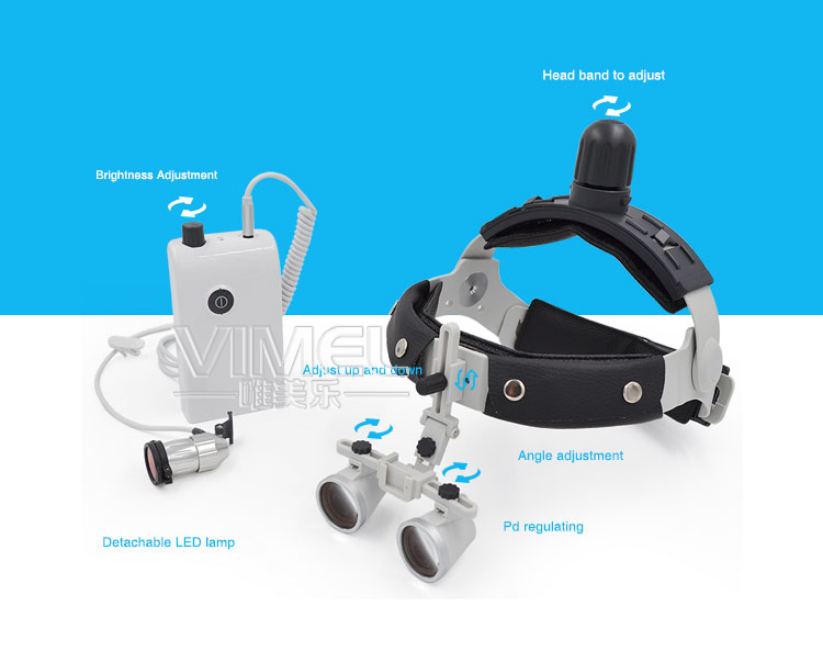 Binocular Loupe with LED Head Light Lamp for Dental Surgical Medical