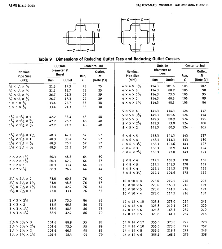 Pipe Fittings Stainless Steel Equal Tee to ANSI B16.9 (KT0347)