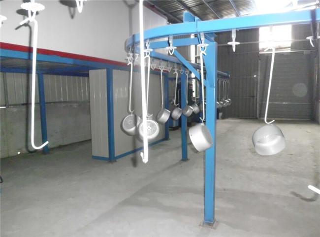 Series Housing Single-Phase Asynchronous Motors
