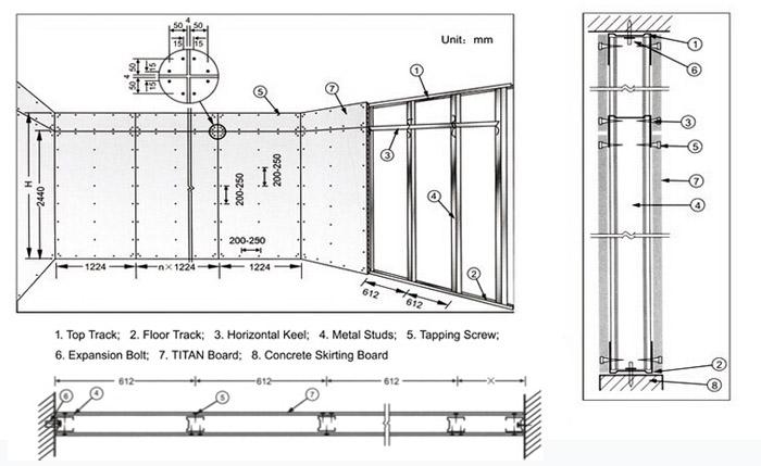 FIREPROOF Cement Board