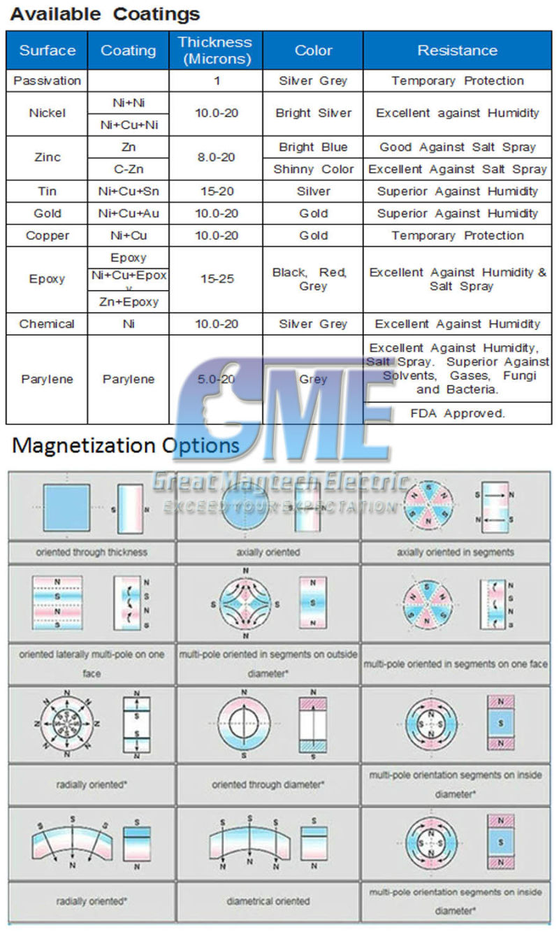 N42od14xid8X0.5 Inch X 22.5 Degree NdFeB Magnet
