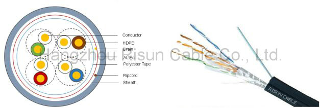 Hot Sale FTP Cat5e Cable Network Cable