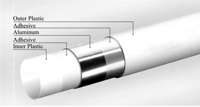 Aluminium Plastic (pex-al-pex) HDPE Pipe Gas Pipe, Water Pipe