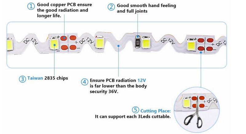 2016 New Product SMD2835 300LEDs Pure White Bendable LED Strip
