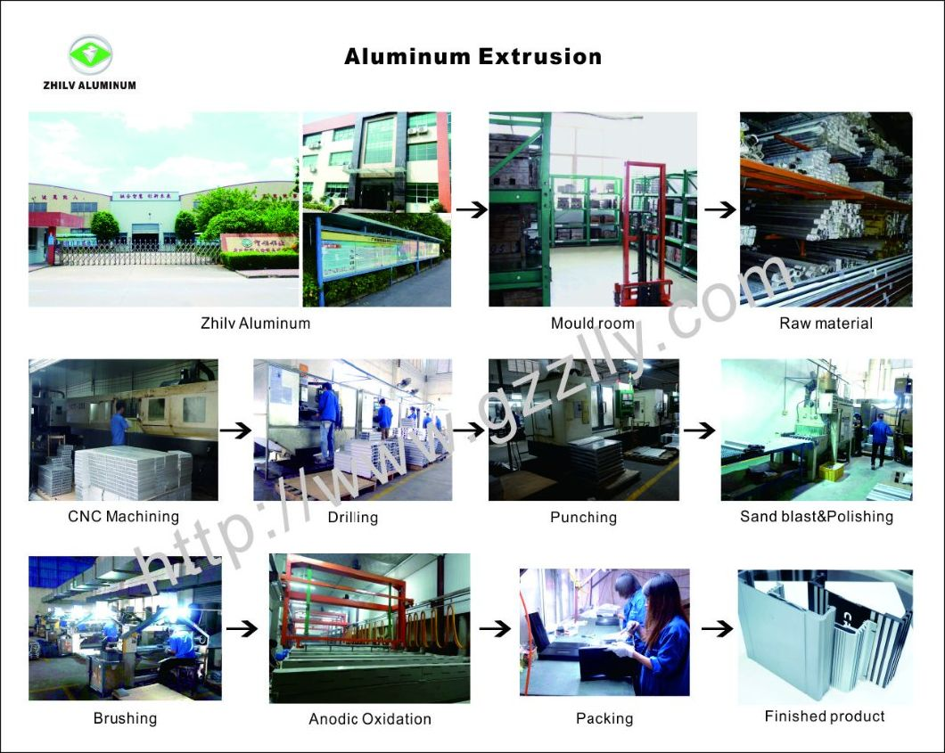 All Series Pattern Customized/Aluminum Extrusion Radiator