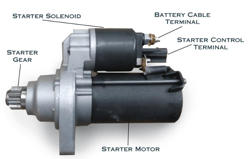 12V 2.5kw 11t Starter for Perkins Dixie246-25153 Cav 1320-023 (CA45C122)