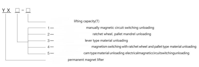 Yx1-0.15 Permanent Lifting Magnet
