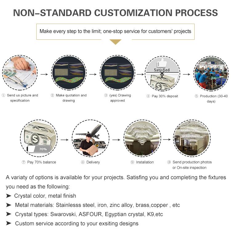 customizable luminaire pendant lights