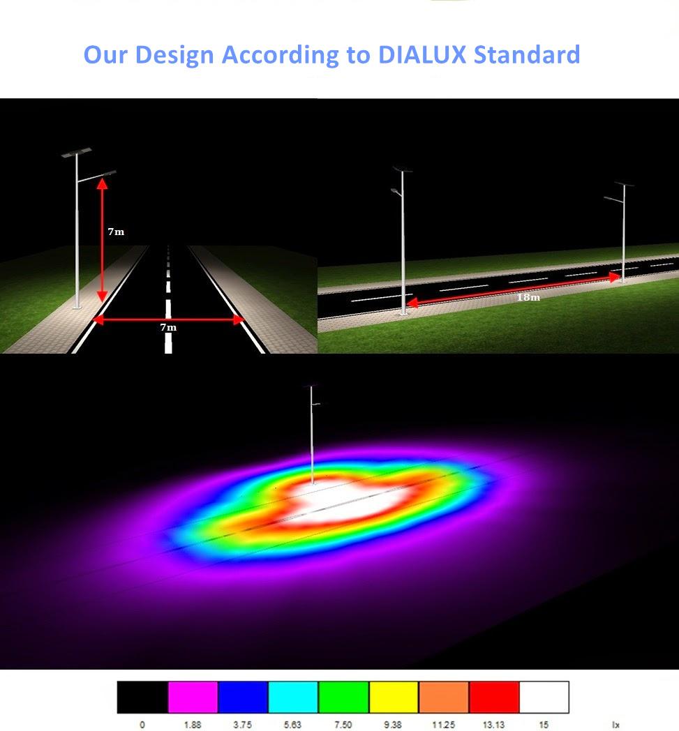 Octagonal Hot-DIP Galvanized Steel Pole Solar Design LED Street Light