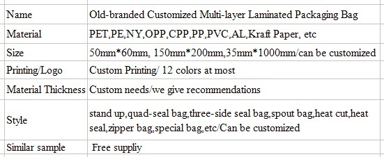 Manufacturer Wholesale Custom Printing Coffee Packaging Bag