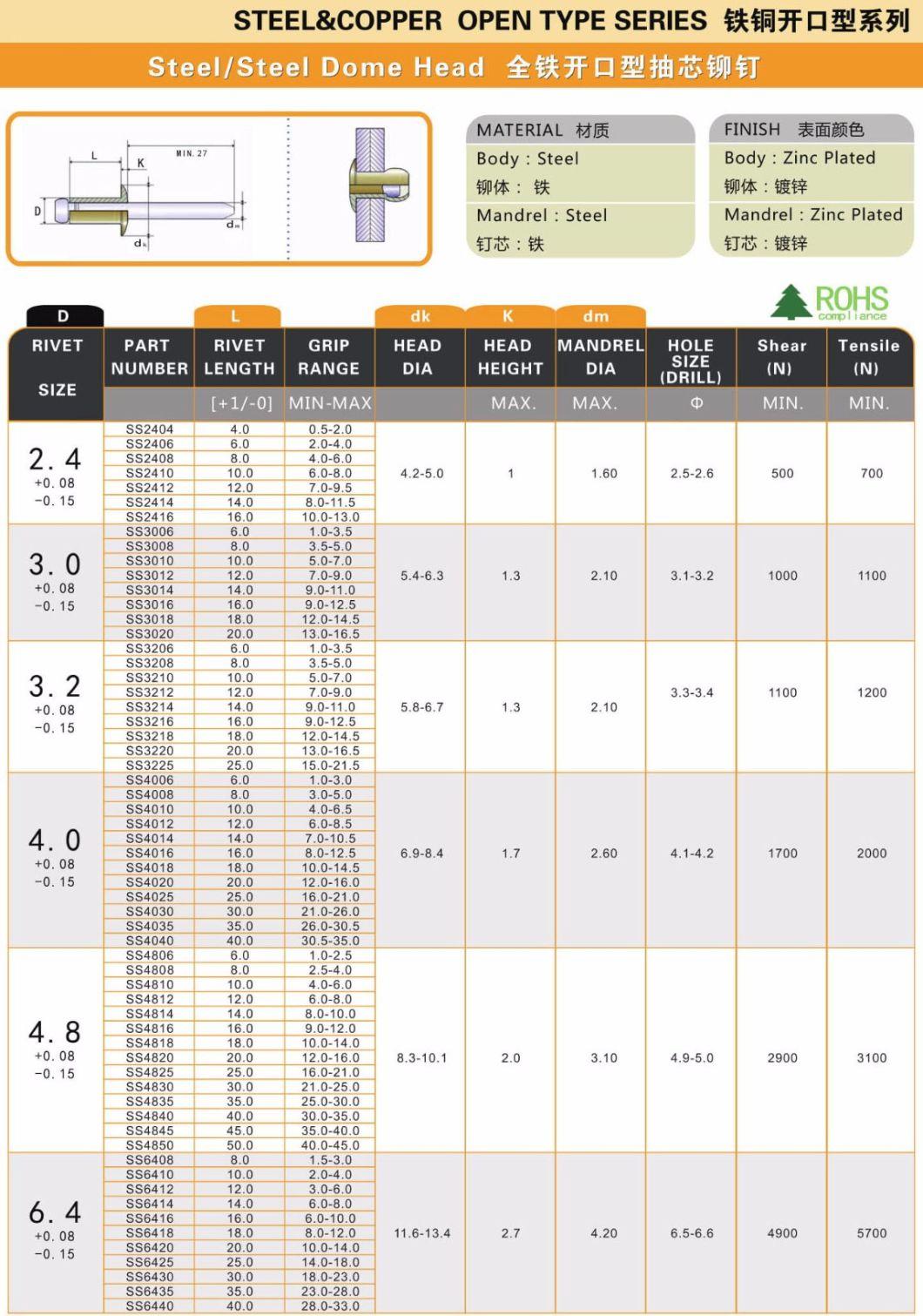China Rivet Supplier of Multi-Grip Type Metal Blind Rivet