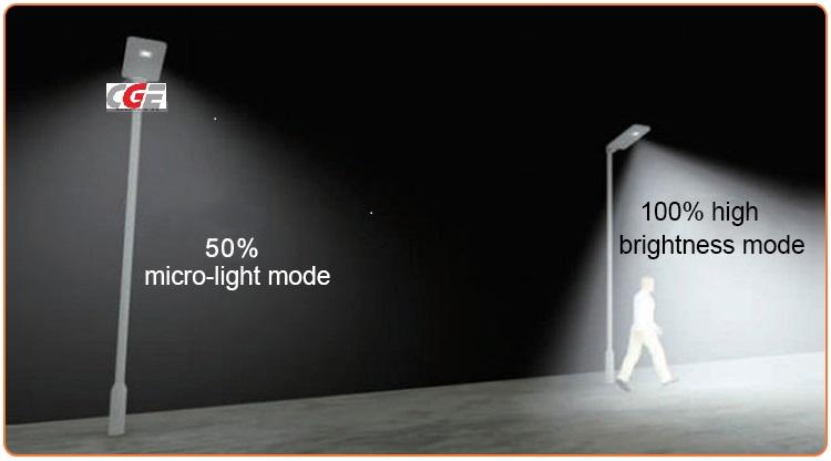 20 Watt High Lumen Outdoor Solar COB LED street Light