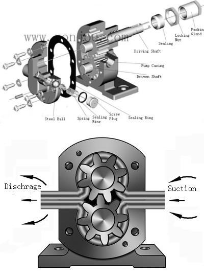 KCB Heavy Duty Oil Pump