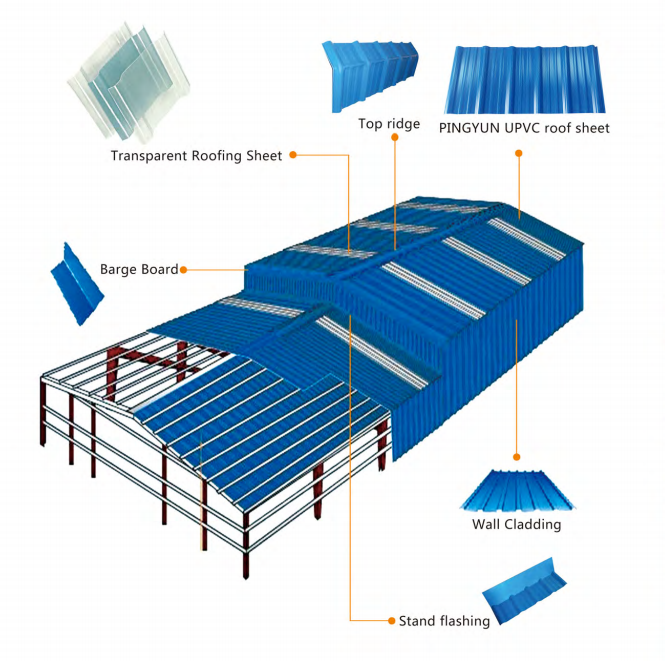 asa pvc roof tiles for warehouse