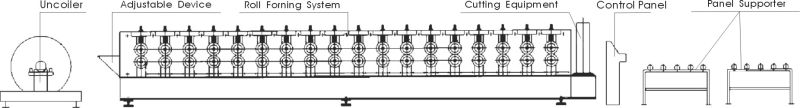 Z Shape Steel Purlin Roll Forming Machine